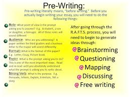 the writing process steps in writing an essay ppt pre writing brainstorming questioning mapping discussing writing