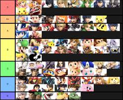Super Smash Bros Ultimate Tier List Allgamers