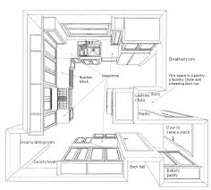 kitchen floor plans for small kitchens