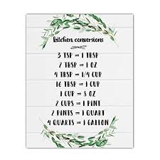 Kitchen Conversion Chart Decor Top 23 Best Baking Measurements Kitchen Equipment Blog