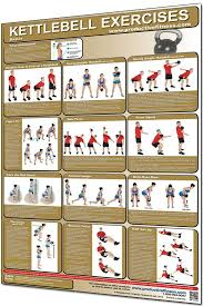 Kettlebell Exercise Chart
