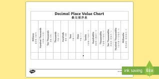 Chinese Number Chart Decimals Place Value Chart Worksheet Worksheet English