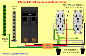 220v 3 wire diagram wiring diagram for v motor the wiring diagram circuit breaker wiring diagrams do it yourself help com wiring 20 amp double receptacle circuit breaker