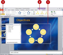 Microsoft Powerpoint 2010 Inserting Charts And Related