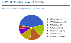 Survey Illustrations Speak Louder Than Words In Terms Of