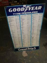 A Goodyear Tyre Pressure Chart A Pirelli Tyre Chart An