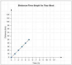 10 X 10 Graph Paper Coordinate Plane 10 X 10 New Half Inch Grid Paper