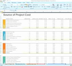 Free Project Plan Template Excel Excel Project Plan Template Beautiful Project Work Plan Template