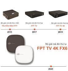 FPT Play HD là gì?