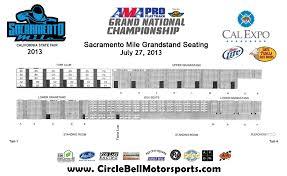 Sacramento Mile Northern Ca Ama Grand National Championship