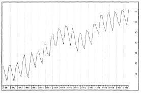 Анализ мирового финансового рынка forex на Автопилоте Начать  Анализ мирового финансового рынка
