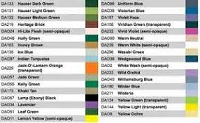 Americana Acrylic Paint Chart Americana Acrylic Paint Color Conversion Chart Bing Images