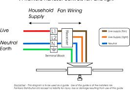 ceiling fan size chart ceiling fan sizes best ceiling fan sizes ceiling fan sizes guide fans ceiling fan size