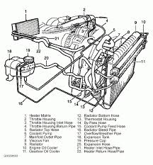land rover vacuum diagram little wiring diagrams land rover discovery spark plug wire diagram at Land Rover Discovery Spark Plug Wire Diagram