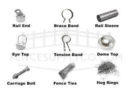 chain link fence parts. Chain Link Fence Parts \u0026 Names K