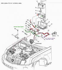 Solenoidgrams dscc hydraulic valve wiringgram starter