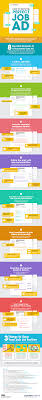 how to write the perfect job ad infographic check out headway capital s infographic below to learn how to craft the perfect job ad