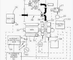 starter generator wiring diagram perfect starter generator wiring starter generator wiring diagram creative delco remy generator wiring diagram autoctono me starter onan