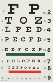 California Dmv Eye Chart Faithful Texas Drivers License Vision Test Chart Texas