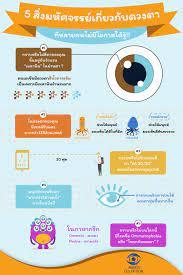 5สิ่งมหัศจรรย์ที่หลายคนยังไม่มีโอกาสได้รู้เกี่ยวกับดวงตา