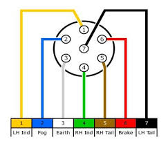 wiring diagram for uk trailer lights wiring image adam horse trailer wiring diagram wiring diagram schematics on wiring diagram for uk trailer lights