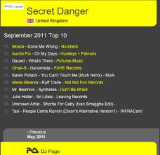 Resident Advisor Charts Resident Advisor Chart September Secret Danger Society