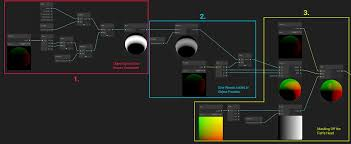 Art Creating Animated Moves Graph Materials That With Shader 7Bq7rAx