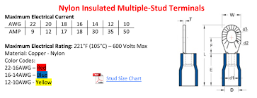 Wire Ferrule Size Chart Nylon Insulated Multi Stud Ring Terminals