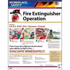 Fire Extinguisher Use Instructional Chart