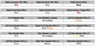 2014 hyundai sonata car stereo wiring diagram radiobuzz48 com 2014 hyundai sonata car stereo wiring diagram