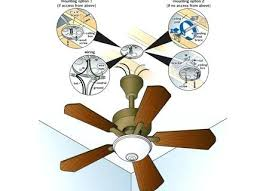 full size of ceiling fan broken pull chain switch wiring diagram hunter replacing decorating gorgeous a