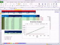 How To Do A Breakeven Chart In Excel Excel Magic Trick 744 Break Even Analysis Formulas Chart Plotting Break Even Point On Chart