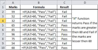 excel functions logical functions in excel 2010 tutorials tree learn photoshop