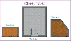 types of closets closet what types of closets are there plus wiring types closets types of closets