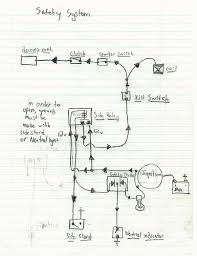 suzukisavage com wiring diagrams here is a diagram of safety circuit for the savage the only thing left out is the wire going to activate the starter relay this splits off after the