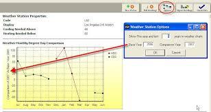 Weather Data Powerviews Charts Energycap Enterprise