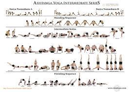 Ashtanga Poses Chart Download The Ashtanga Intermediate Series Chart Free
