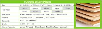 Plywood Conversion Chart Standard Plywood Suppliers Malaysia Company Board Ply