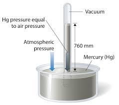 barometer chemistry. barometer chemistry r