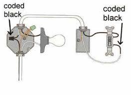 basic home wiring diagrams pdf wiring diagram basic home wiring for dummies diagrams electricity
