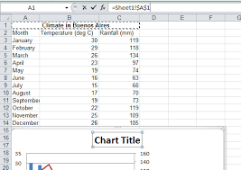 Microsoft Excel Referencing A Cell In A Chart Title
