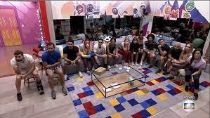 Enquete BBB 21: quem ganha o Big Brother Brasil 2021? – Blog da Pajaris |  Biquínis, Moda, Viagens e Vida Solar