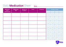 21 Described Medication Chart For Dogs
