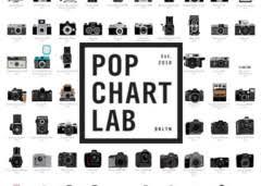Pop Chart Lab Coupon Pop Chart Lab Coupon Code 2019 10 Off Discountreactor