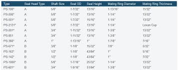 Shaft Packing Size Chart Shaft Packing Size Chart Related Keywords Suggestions