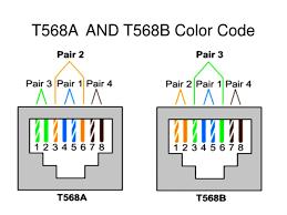 cat5 wiring 586b wiring diagram for you • 586b wiring diagram wiring library rh 71 dokunet org 586b wiring diagram 586b wiring