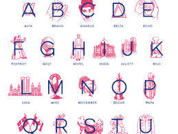 Although often called phonetic alphabets, spelling alphabets are not associated with phonetic the 26 code words in the nato phonetic alphabet are assigned to the 26 letters of the english. Nato Phonetic Alphabet Poster By Jacob Reed On Dribbble