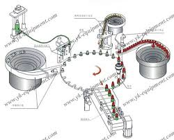 roll table automatic liquid filling machine