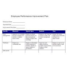 smart action plan template in our sample template the employee smart action plan template in our sample template the employee never completes assigned tasks