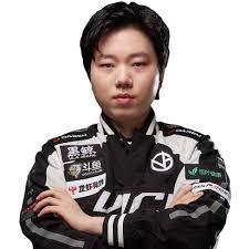 Eurus Stats - Chengjun Zhang - DOTA 2 - FantasyEsports.gg